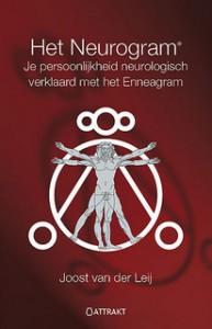 The Neurogram